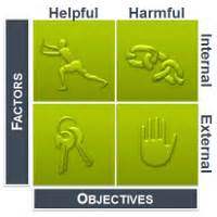 Personal SWOT Analysis Examples - Edraw Max